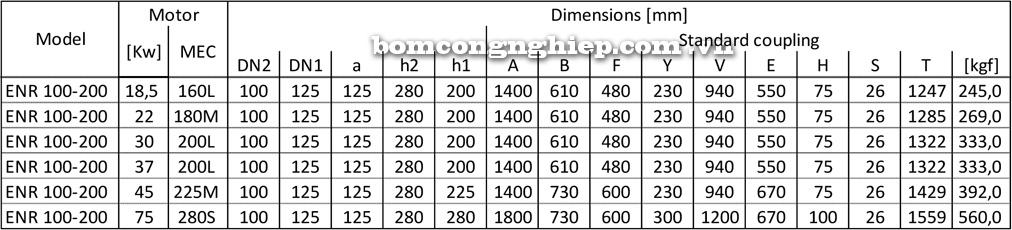 chi tiết kích thướcMáy bơm công nghiệp Ebara ENR 100 200