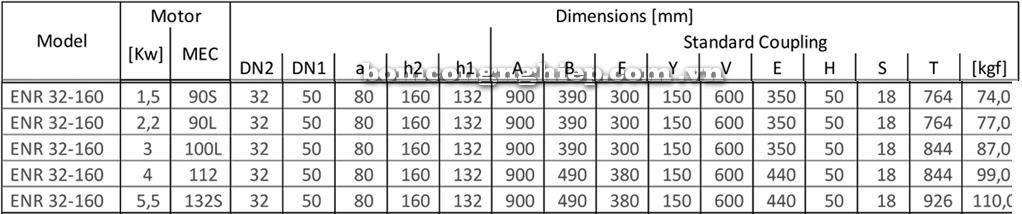 Chi tiết Kích thước Máy bơm công nghiệp Ebara 32 160A