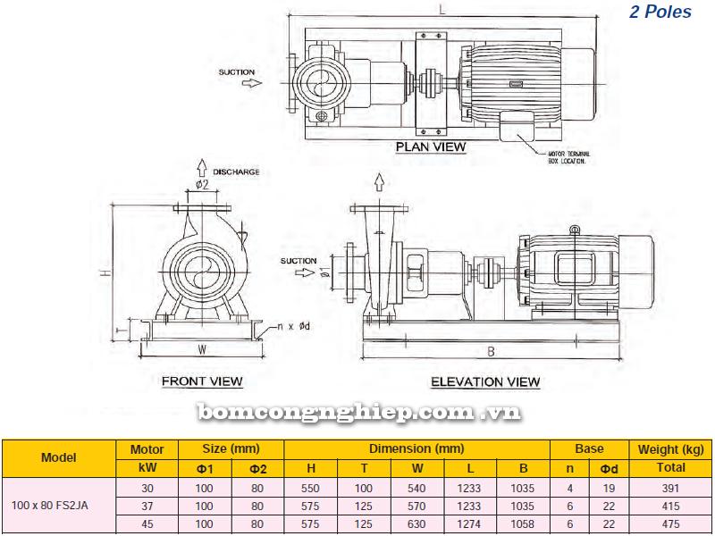 Máy bơm công nghiệp Ebara FSA 100 x 80 FS2JA bảng thông số kích thước