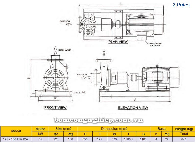 Máy bơm công nghiệp Ebara FSA 125 x 100 FS2JCA bảng thông số kích thước