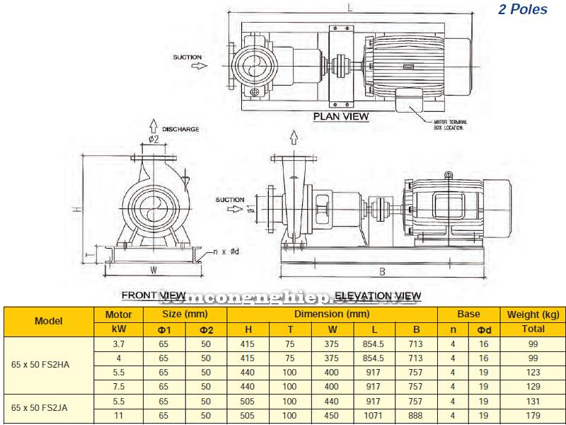Máy bơm công nghiệp Ebara FSA 65 x 50 FS2HA bảng thông số kích thước