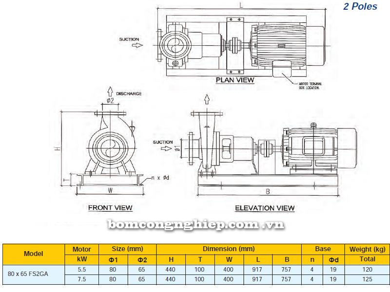 Máy bơm công nghiệp Ebara FSA 80 x 65 FS2GA bảng thông số kích thước