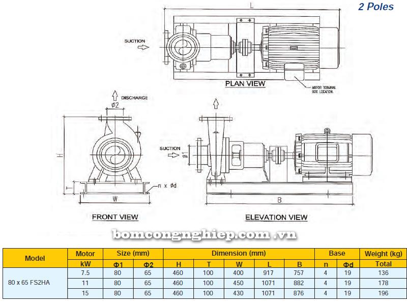 Máy bơm công nghiệp Ebara FSA 80 x 65 FS2HA bảng thông số kích thước