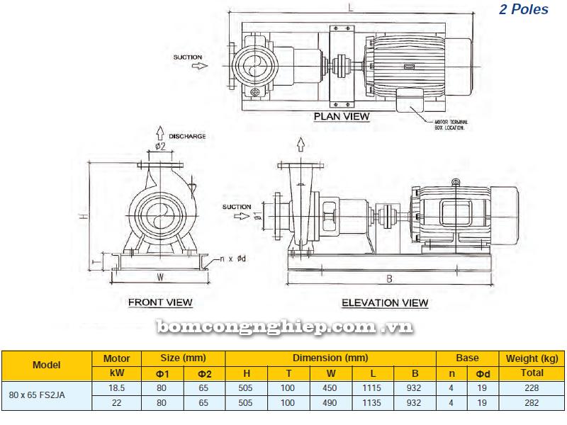 Máy bơm công nghiệp Ebara FSA 80 x 65 FS2JA bảng thông số kích thước