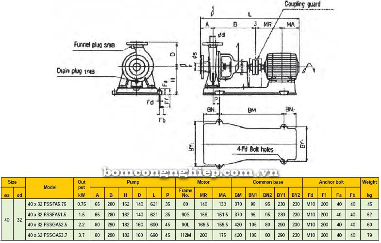 Máy bơm công nghiệp Ebara FSSA 40 x 32 bảng thông số kích thước