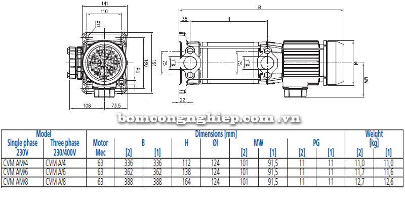 Máy bơm nước trục đứng CVM A 4-8 bảng thông số kích thước