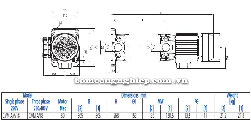 Máy bơm nước trục đứng Ebara CVM A-18 bảng thông số kích thước