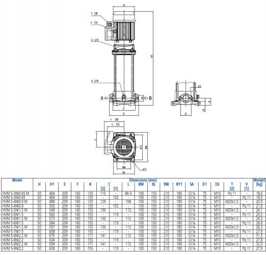 Máy bơm trục đứng đa tầng cánh Ebara HVM 5 bảng thông số kích thước