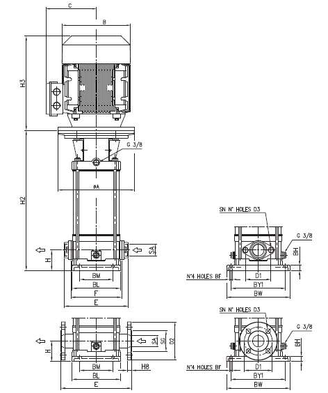 Máy bơm trục đứng EVM 3 kích thước