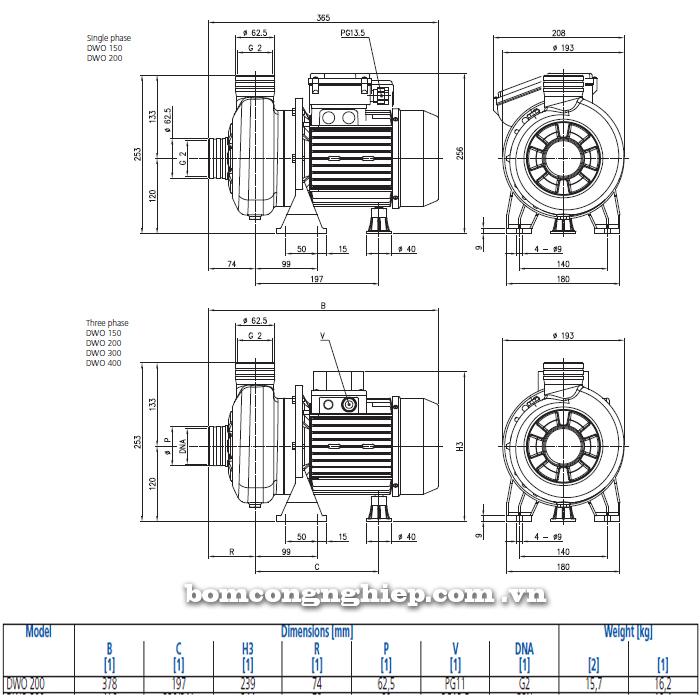 Máy bơm cao áp Ebara DWO 200 bảng thông số kích thước