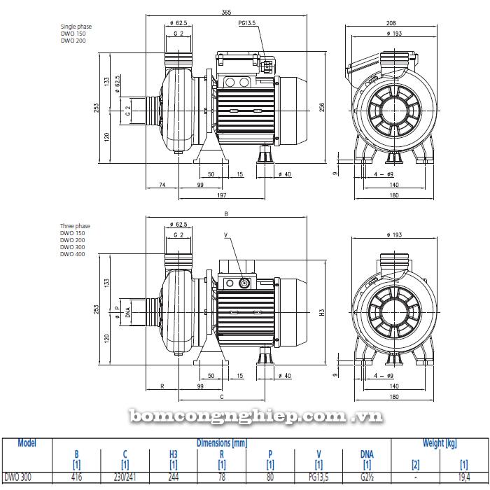 Máy bơm cao áp Ebara DWO 300 bảng thông số kích thước