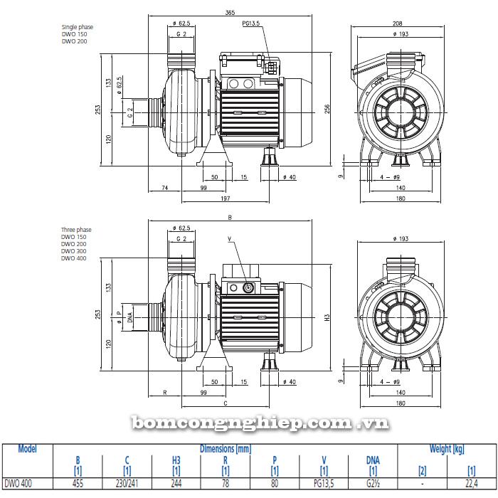 Máy bơm cao áp Ebara DWO 400 bảng thông số kích thước