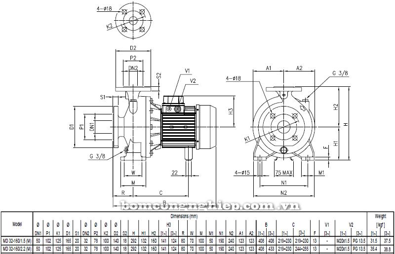 Máy bơm cao áp Ebara MD 32-160 bảng thông số kích thước