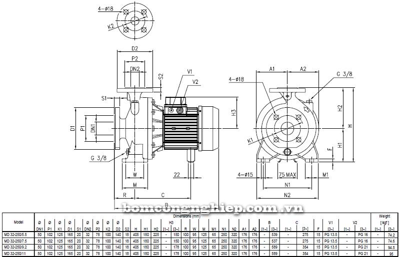 Máy bơm cao áp Ebara MD 32-250 bảng thông số kích thước