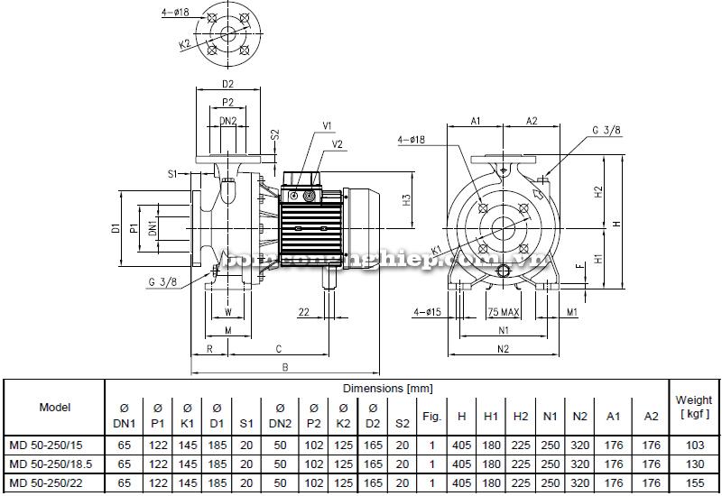 Máy bơm cao áp Ebara MD 50-250 bảng thông số kích thước