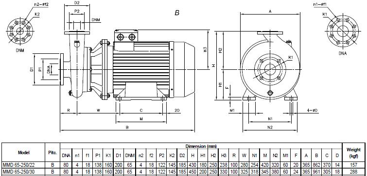 Máy bơm cao áp Ebara MMD 65-250 bảng thông số kích thước