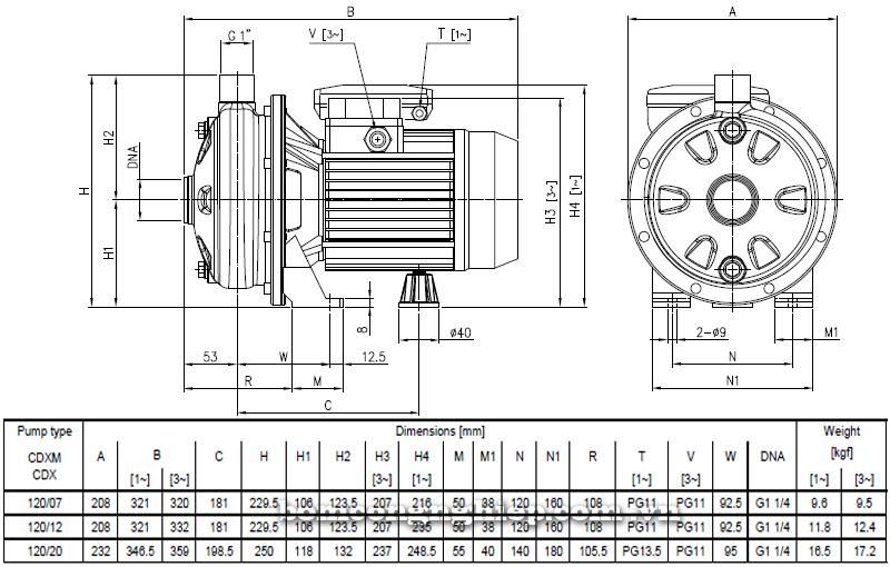 Máy bơm ly tâm Ebara CDX-120 bảng thông số kích thước