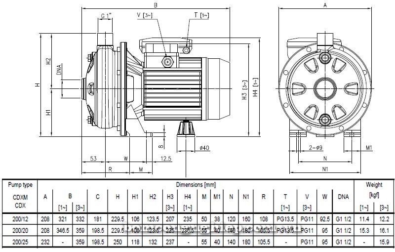 Máy bơm ly tâm Ebara CDX-200 bảng thông số kích thước