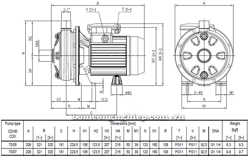 Máy bơm ly tâm Ebara CDX-70 bảng thông số kích thước