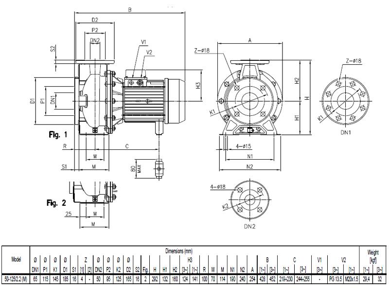 Máy bơm nước Ebara 3M 50-125 bảng thông số kích thước