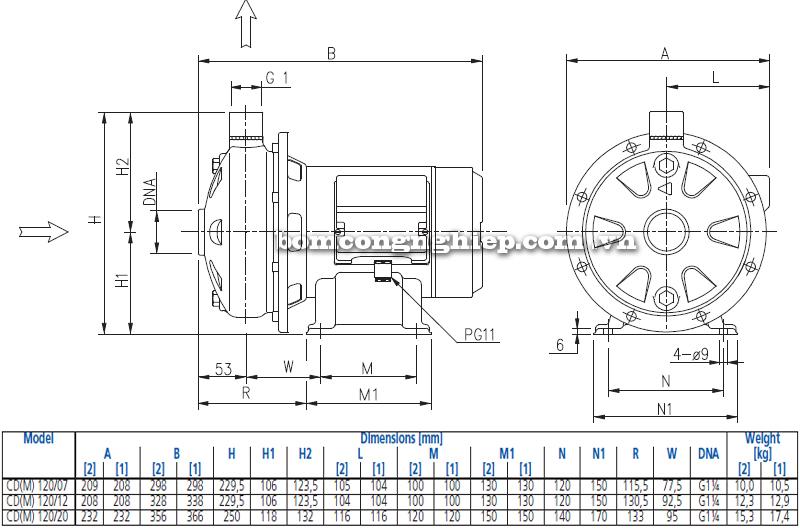 Máy bơm nước Ebara CD-120 bảng thông số kích thước