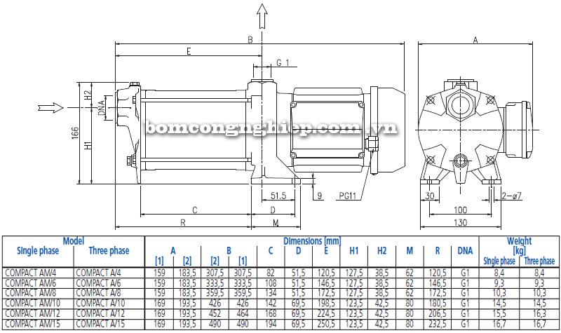 Máy bơm trục ngang Ebara COMPACT-A bảng thông số kích thước