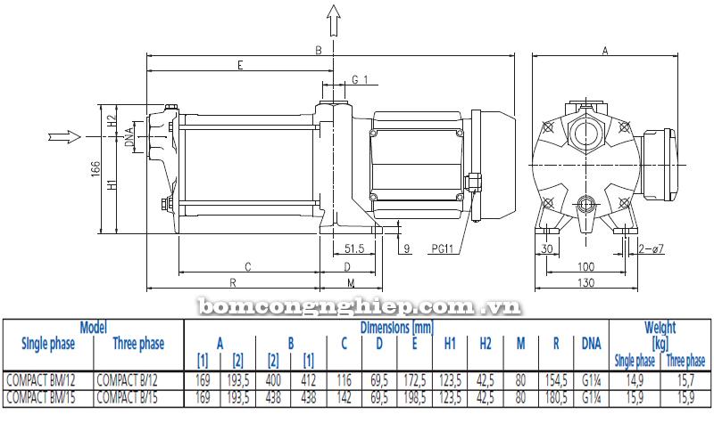 Máy bơm trục ngang Ebara COMPACT-B bảng thông số kích thước