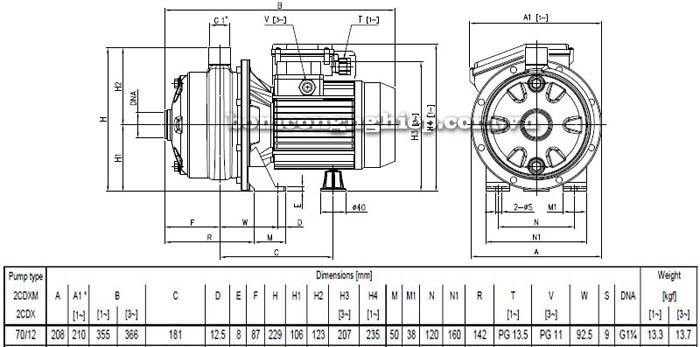 Máy bơm Ebara 2CDX 70/12 bảng thông số kích thước