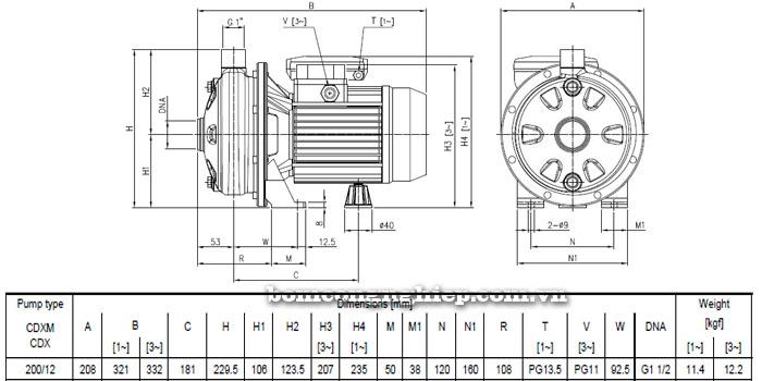 Máy bơm nước Ebara CDXM 200/12 bảng thông số kích thước