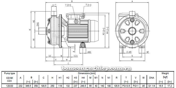 Máy bơm nước Ebara CDXM 200/20 bảng thông số kích thước