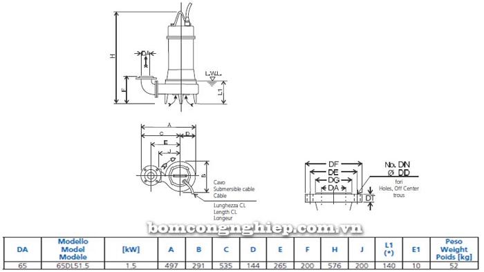 Máy bơm nước thải Ebara 65DL bảng thông số kích thước
