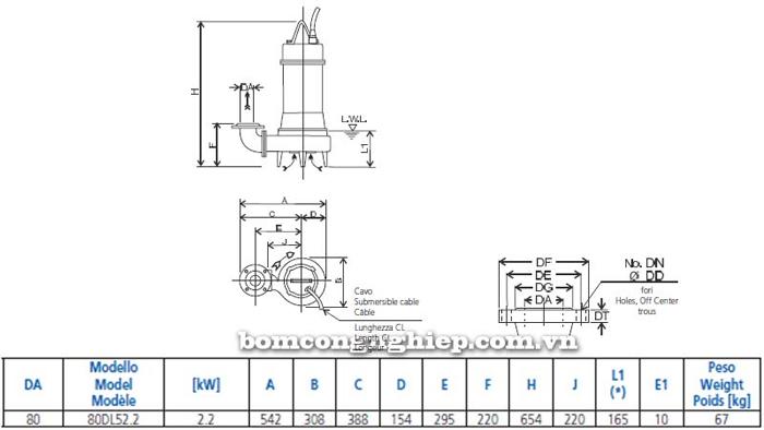 Máy bơm nước thải Ebara 80DL52.2 bảng thông số kích thước