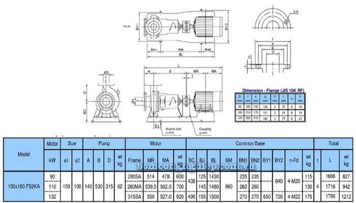 Bơm ly tâm trục rời Ebara FSA 150x100 bảng thông số kích thước