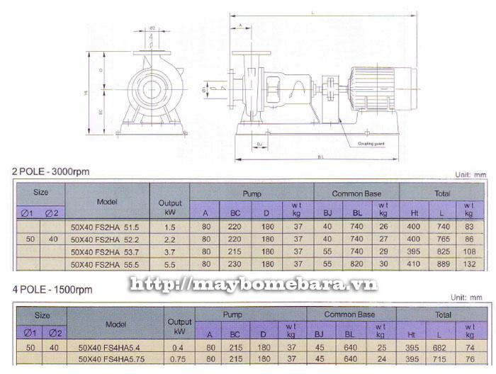 Bơm ly tâm trục rời Ebara FSA 50x40 bảng thông số kích thước