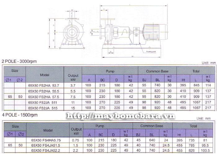 Bơm ly tâm trục rời Ebara FSA 65x50 bảng thông số kích thước