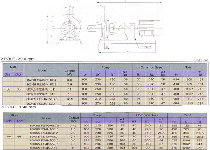 Bơm ly tâm trục rời Ebara FSA 80x65 bảng thông số kích thước