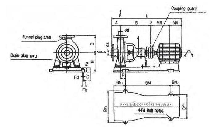 Máy bơm Ebara FSSA 40x32 chi tiết kích thước