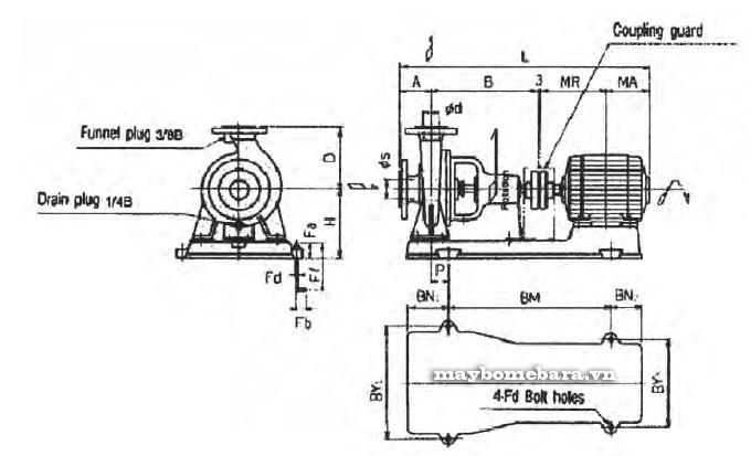 Máy bơm Ebara FSSA 100x80 cấu tạo chi tiết