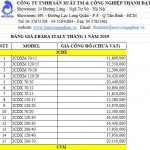 Báo giá máy bơm Ebara nhập khẩu Italia 2019